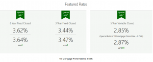 TD Featured Mortgage Rates 2018-04-24