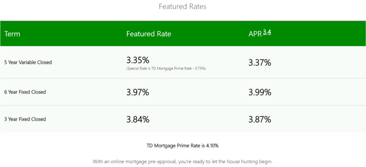 TD Canada Trust Special Mortgage Rates on 2018-11-28